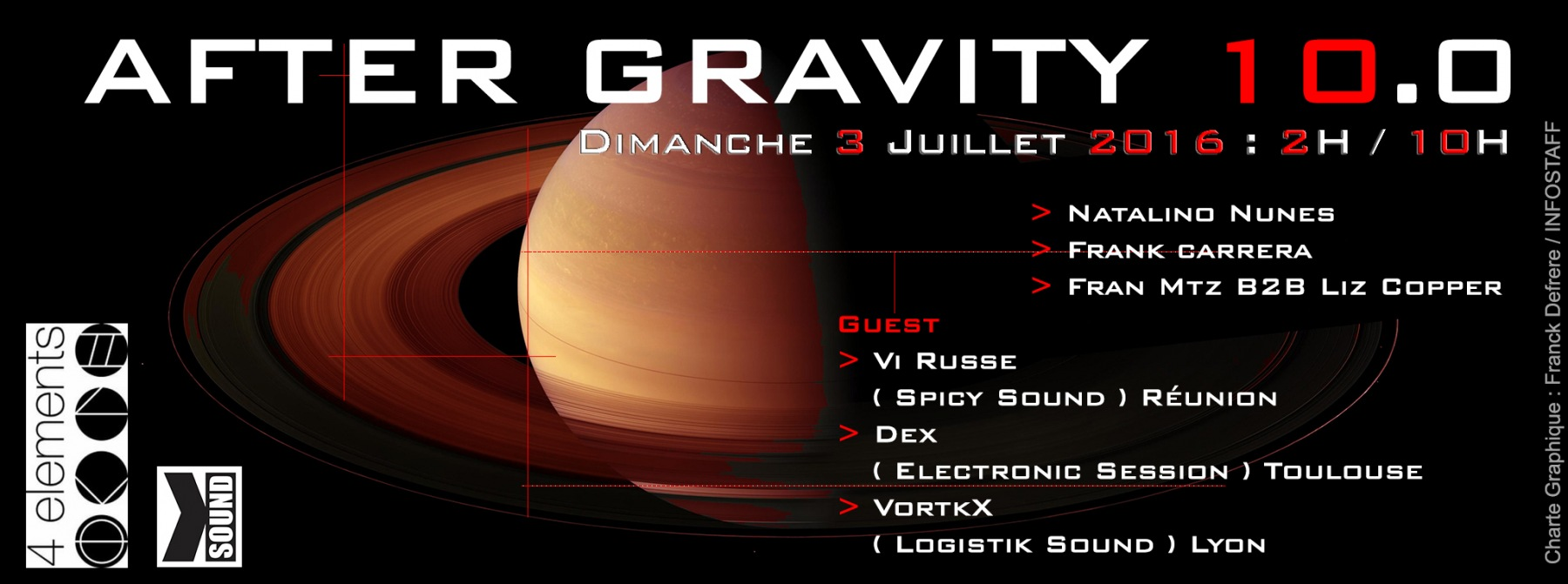 gravity-10