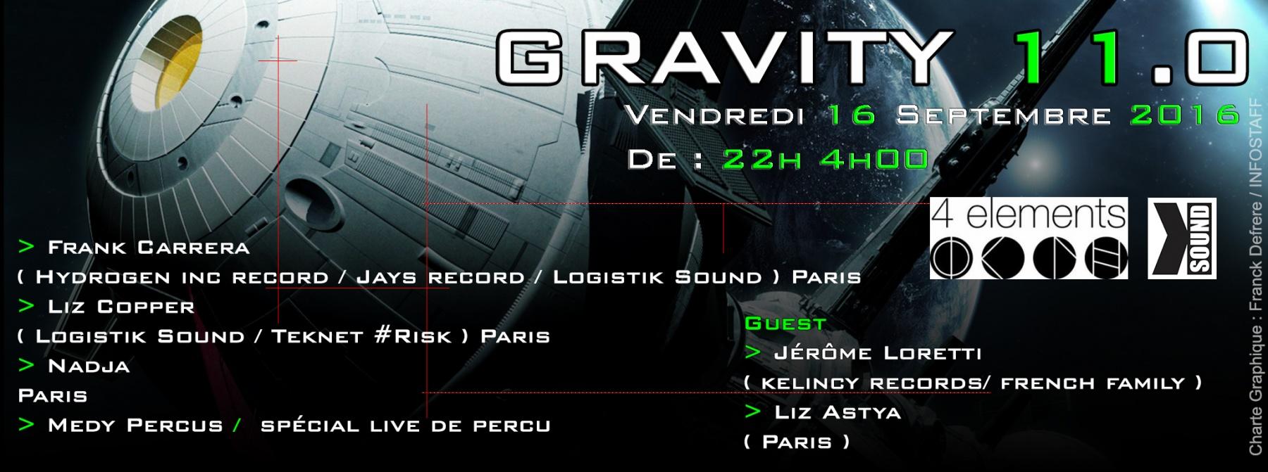 gravity-11